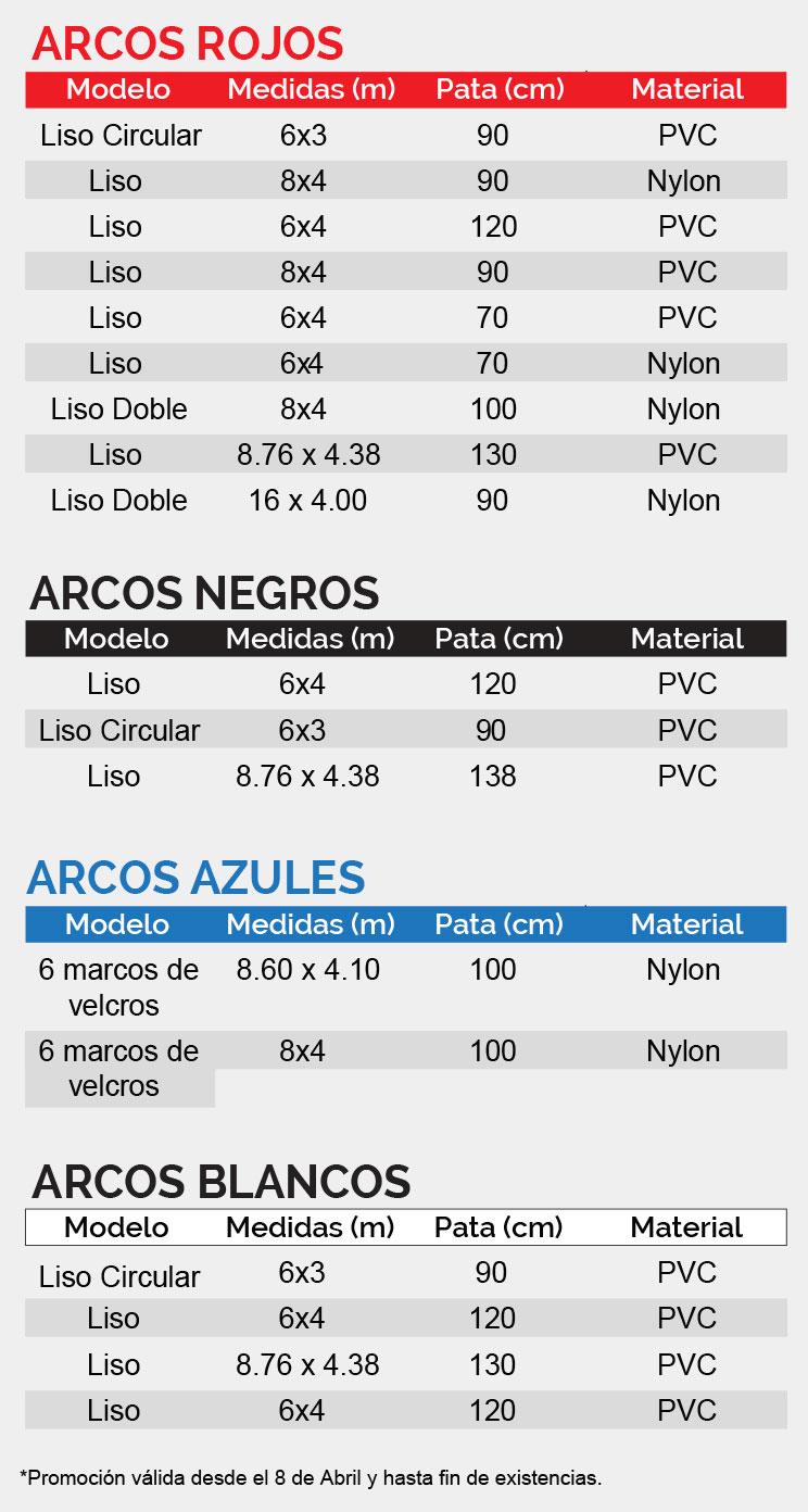Stock Fuera Liquidación ABR 2015